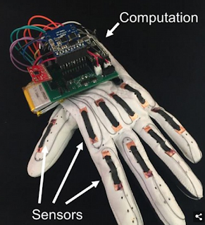 Creating gloves to convert sign language to text messages