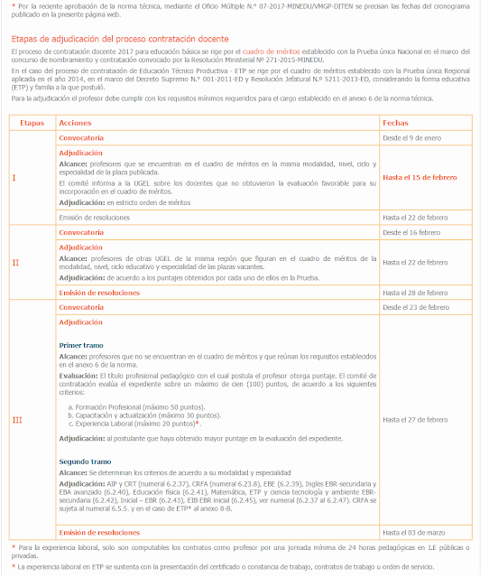 Cronograma y Procedimiento de Adjudicación para Contrato Docente 2017 ...