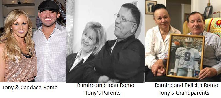 Tony romo ethnicity