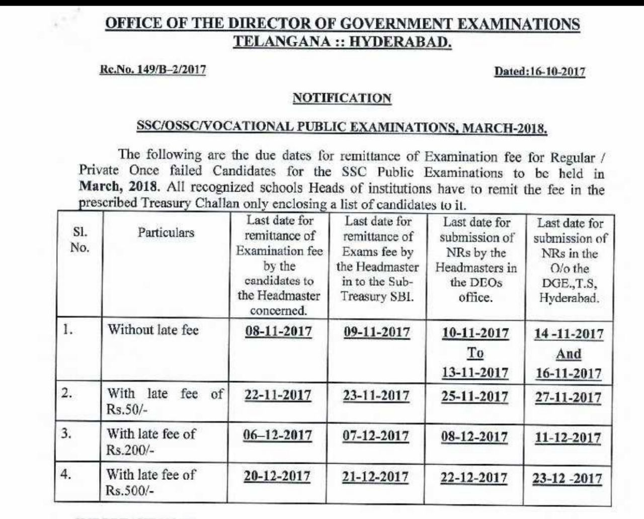 TS SSC/10th March 2018 Exam fee schedule