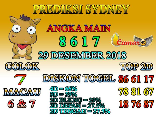 Prediksi Togel Sydney 29 Desember 2018