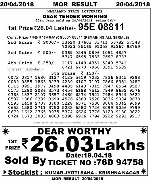 lottery sambad result 20 april 2018