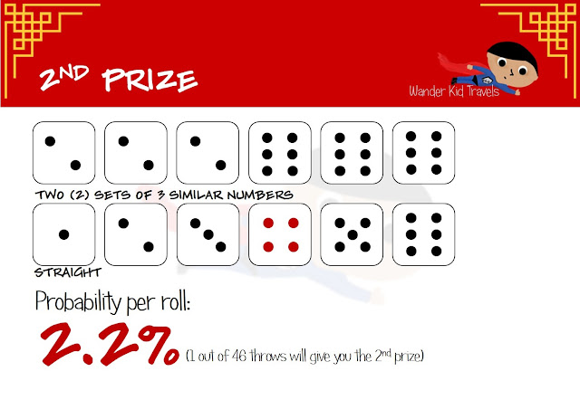 Probability of getting 2nd prize in Mooncake Dice Game