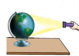 Globe yang disinari cahaya  senter