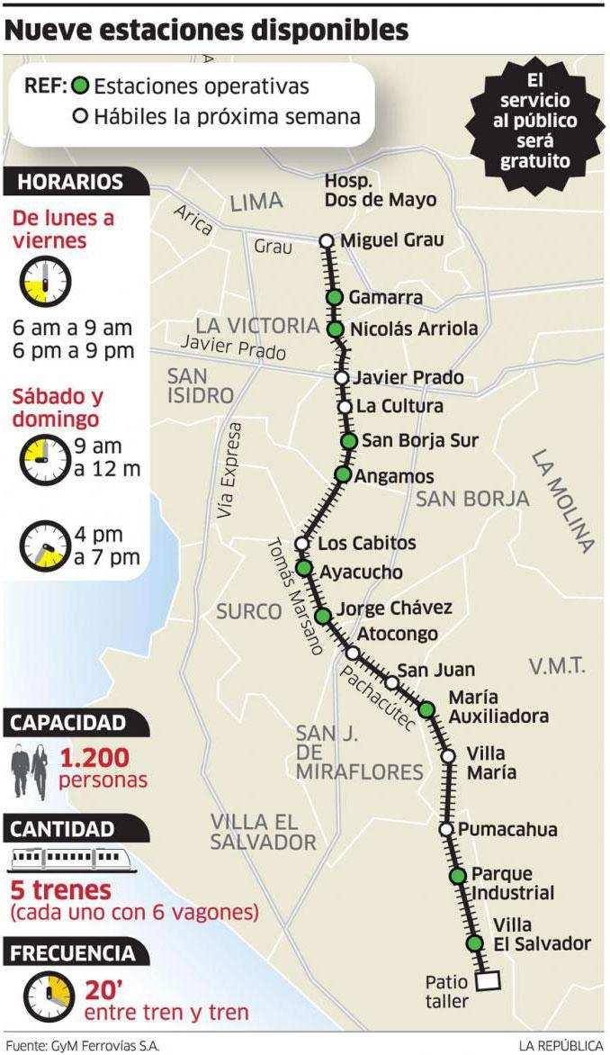 Paraderos del Tren Eléctrico [MAPA DE LAS ESTACIONES] www.metrodelima.pe