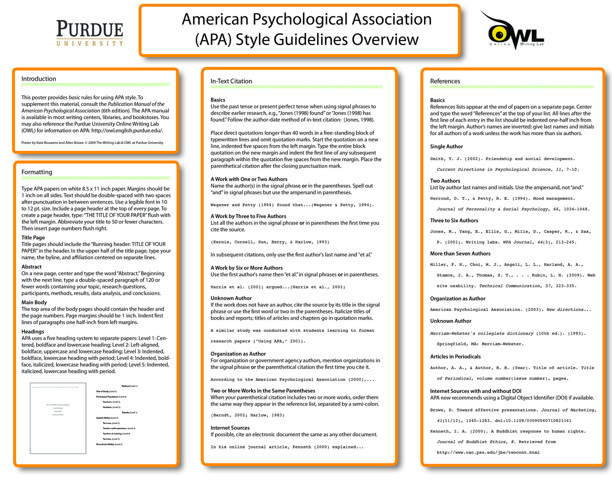 A Handy Classroom Poster On Apa Style Educational