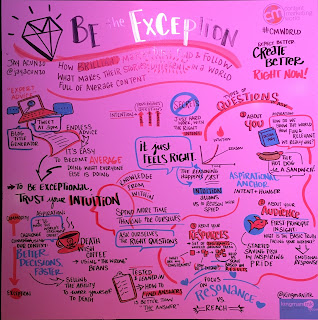 Jay Acunzo Illustration - Content Marketing World Presentation