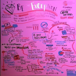 Jay Acunzo Illustration - Content Marketing World Presentation