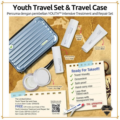 Youth Travel Kit And Travel Case