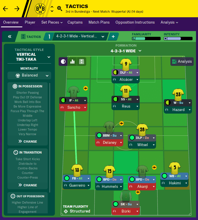 Football Manager 2020 Tactic - Borussia Dortmund