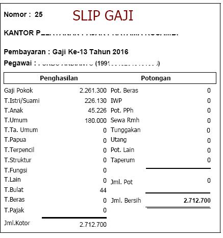 Contoh Slip Gaji Karyawan Swasta Dan Pegawai Negeri Kumpulan