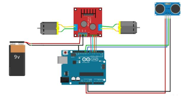 Obstacle avoiding robot connections/ultrasonic sensor interface with arduino