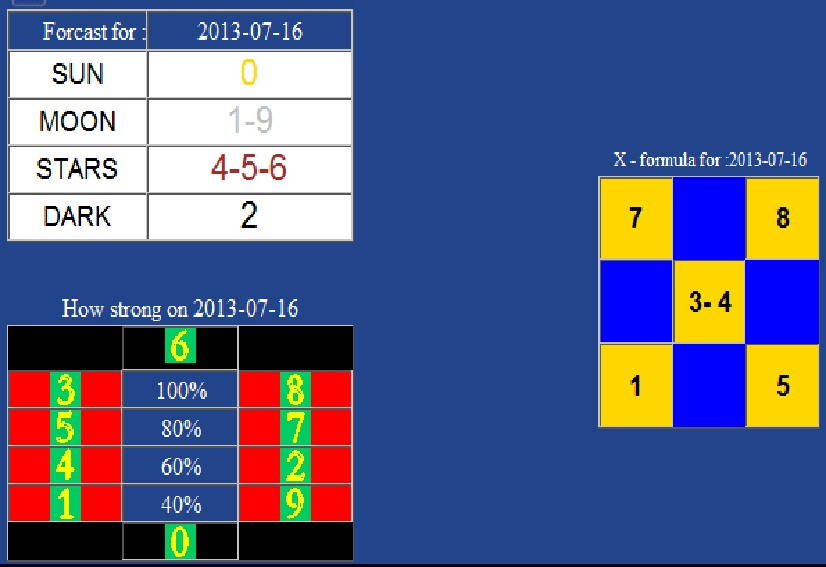 """Calendar Lottery June : Search results for """"thai lottery down calendar"""