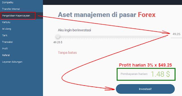 Cara Mengkatifkan Investasi