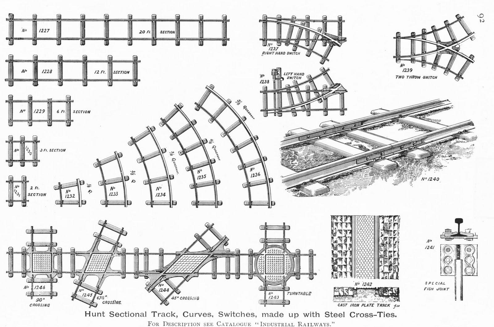 Model Railroad Minutiae: Brick works plant track
