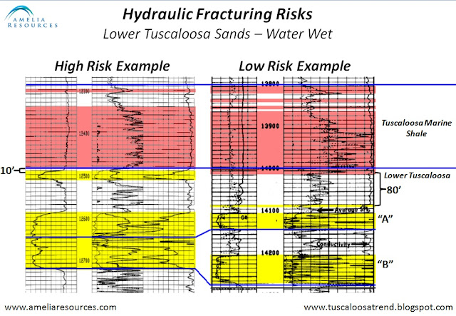 """hydraulic fracturing is a health risk The development of hydraulic fracturing (""""fracking"""") is considered the biggest change to the global energy production system in the last half-century however, several communities have banned fracking because of unresolved concerns about the impact of this process on human health to evaluate the potential health impacts of fracking."""