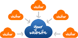 How Not to Lose Attention of Your Website's Visitors?