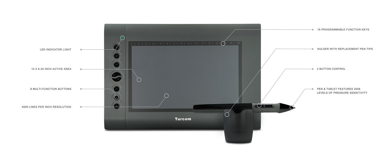 ANYONE USE A TURCOM/HUION TS-6610 TABLET I NEED HELP