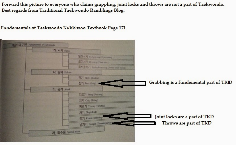 Traditional Taekwondo Ramblings: Taekwondo is not and has