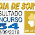 Resultado do Dia de Sorte concurso 54 (22/09/2018) ACUMULOU!!!