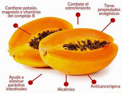 La papaya una de las frutas más recomendadas para las personas que sufren de gastritis, funciona como excelente refrescante estomacal natural.