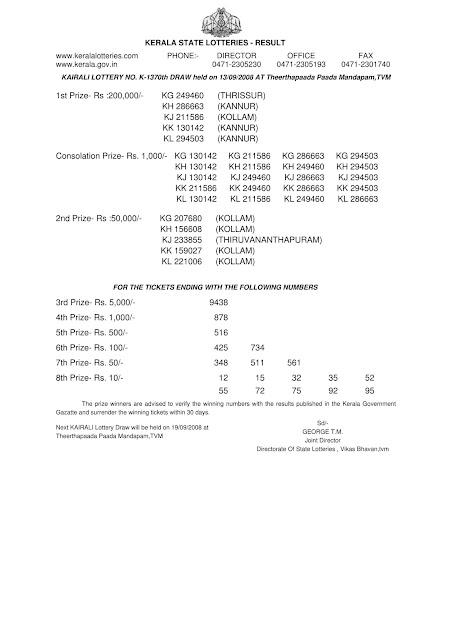 KAIRALI (K-1370) Kerala Lottery Result on September 13, 2008.
