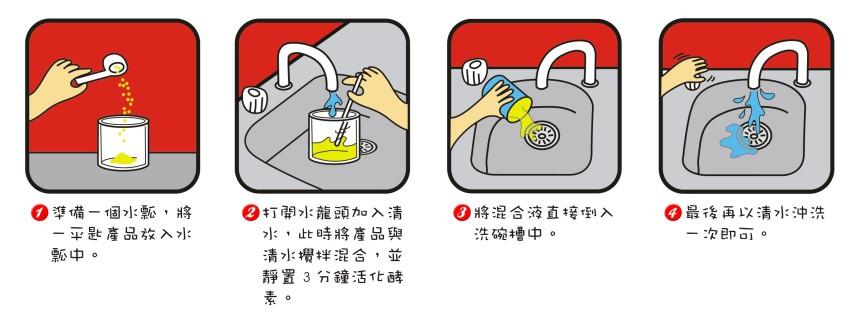 油垢go水管除油酵素粉使用方式