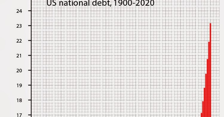 A World to Win: Clock is ticking on US debt time bomb