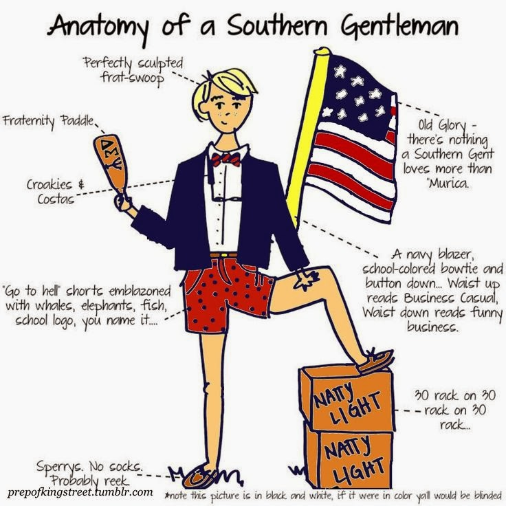 Perfectly Polished: The Anatomy of a Southern Gentleman