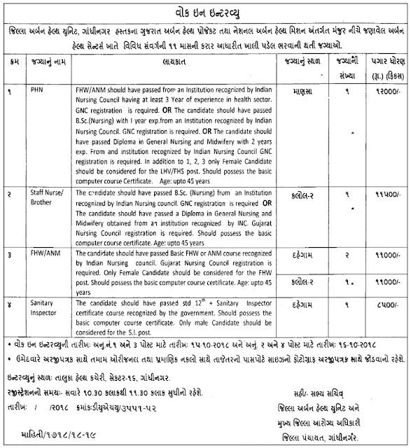 Gandhinagar District Urban Health Unit Recruitment 2018 / PHN, Staff Nurse/ Brother, FHW/ANM & Sanitary Inspector Posts: