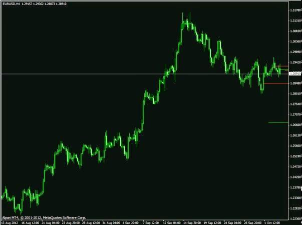 Forex scalping indicators mt4