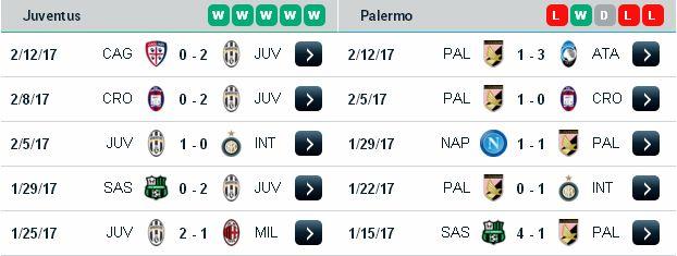 [Image: Juventus3.jpg]