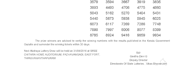24-08-2016 SATURDAY AKSHAYA AK-256 KERALA LOTTERY RESULT