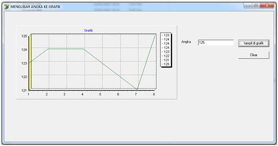 Menampilkan data angka delphi ke dalam bentuk grafik