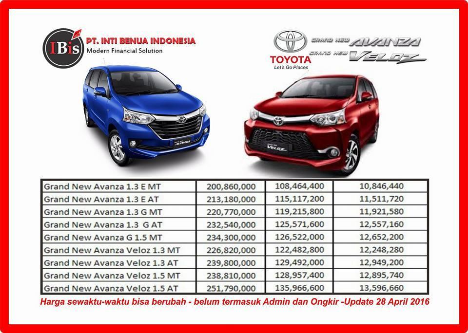 Leasing Modern Mobil Baru Harga Bekas Daftar Harga Otr Mobil Toyota Avanza Ibis Credit Company
