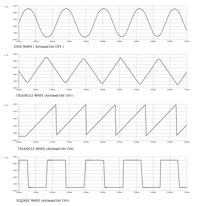 advanced function generator circuit using quad opamp ic mcp6024