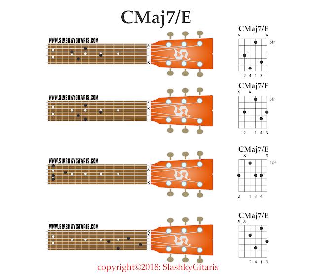 slash chord, chord inversion, kunci gitar, kord jazz, kord gitar, cmaj7/E