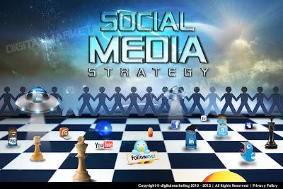 social-media-strategy, Institute Of Digital Marketing