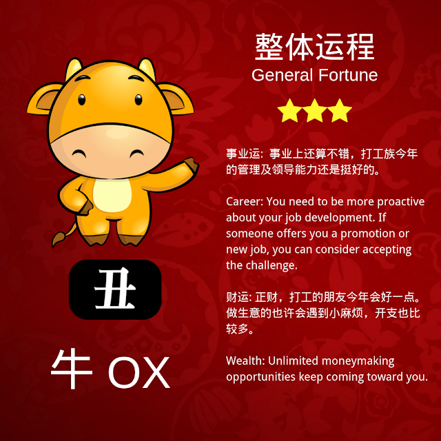 【2019】12生肖运程    Chinese Zodiac Prediction 6