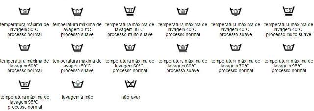 LAVAR A tina simboliza o tratamento doméstico de lavagem pelo processo manual ou mecânico. Ela é usada para transmitir informações referentes à temperatura máxima de lavagem, bem como os demais processos de lavagem, como mostrado na tabela abaixo: