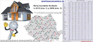 Topul județelor după numărul de locuințe finalizate