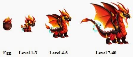 Cara Mendapatkan Apocalypse Dragon Di Dragon City