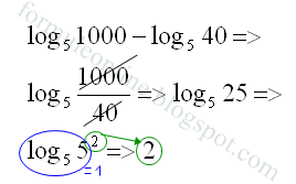 logarithm difference example