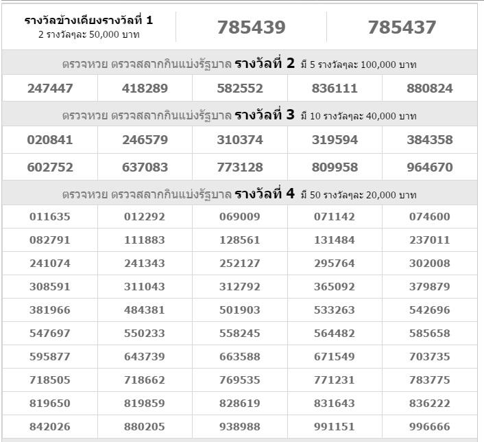 Thai Lottery Results 1st November 2016 Live Kerala
