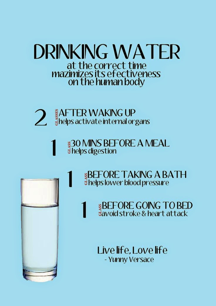 hover_share weight loss - when and how to drink water