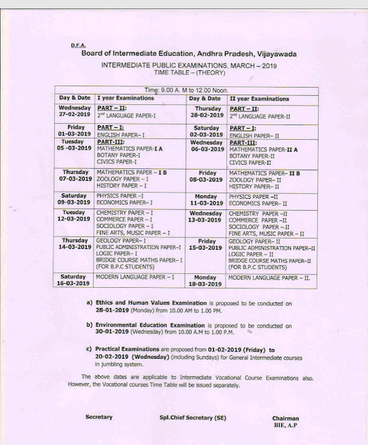 AP Inter Exam Dates for 1st/ 2nd year 2019 Intermediate Practicals Schedule
