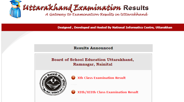 Uttarakhand Board 12th (XII) Result 2017 - Check UK Board Intermediate Results @ uaresults.nic.in