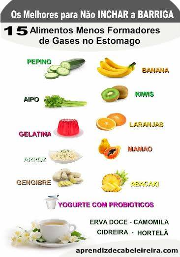 Como perder gordura da barriga f cil dicas que funcionam - Alimentos adelgazantes barriga ...