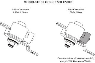 obd 2 wiring diagram