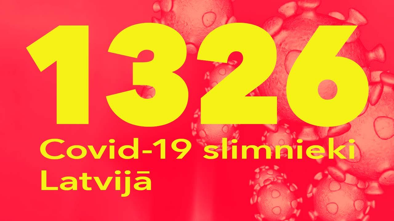 Koronavīrusa saslimušo skaits Latvijā 19.08.2020.